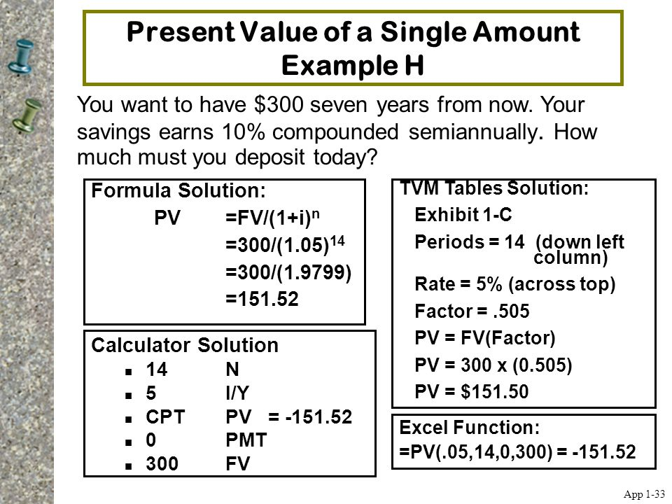 Present Value of a Single Amount Example H