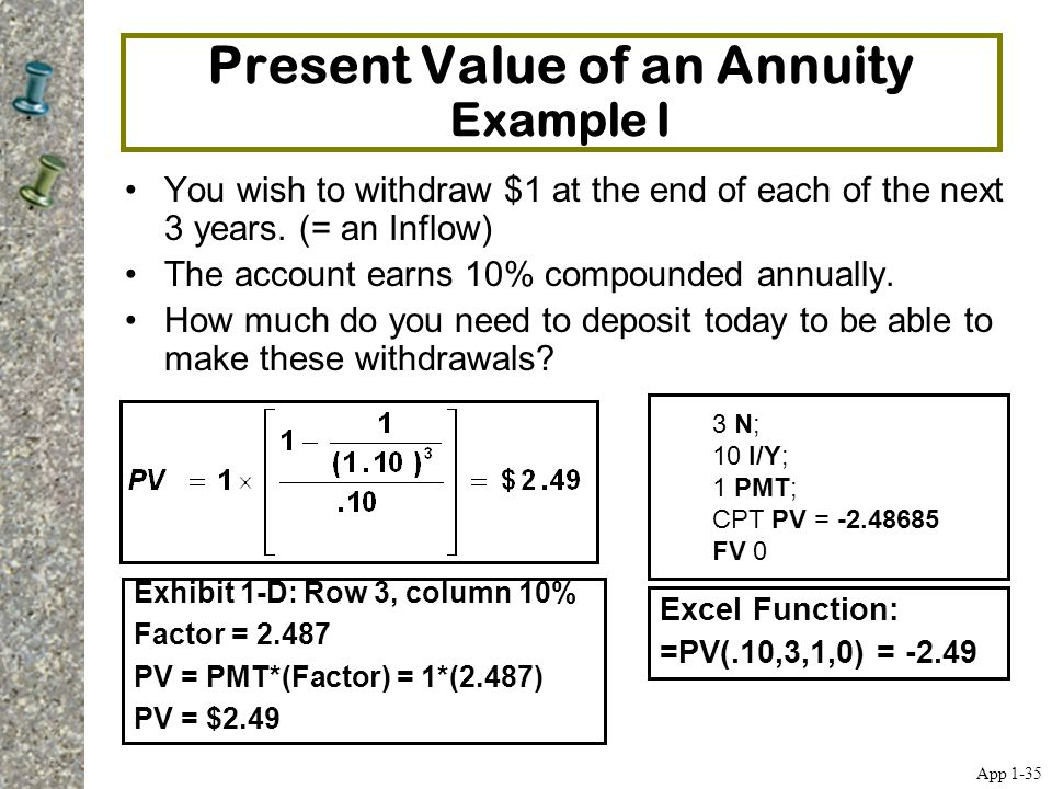 Present Value of an Annuity Example I