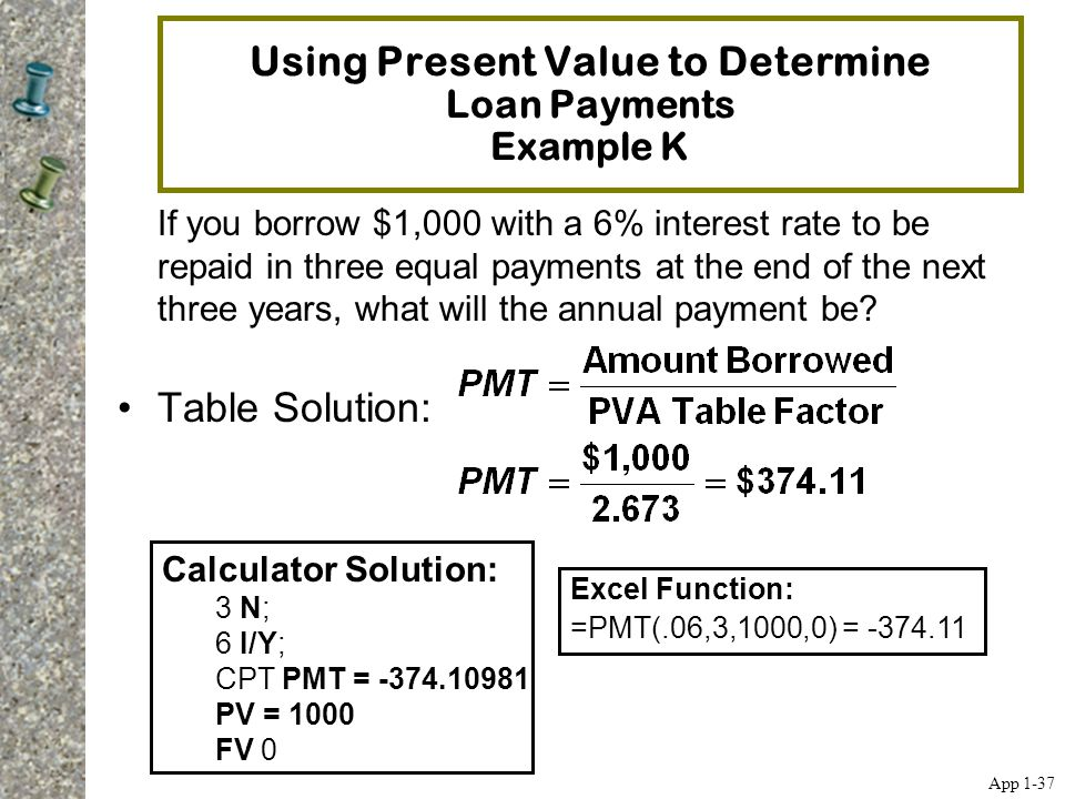 Using Present Value to Determine Loan Payments Example K