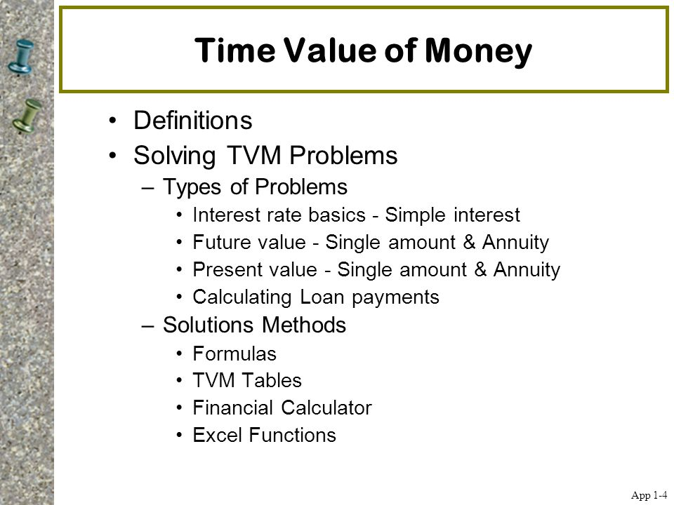 Time Value of Money Definitions Solving TVM Problems Types of Problems