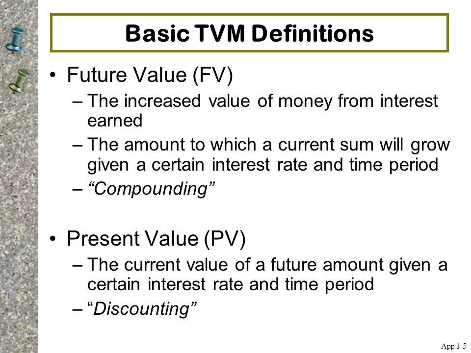 Basic TVM Definitions Future Value (FV) Present Value (PV)
