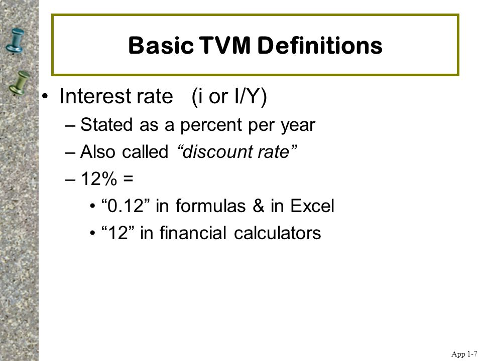 Basic TVM Definitions Interest rate (i or I/Y)