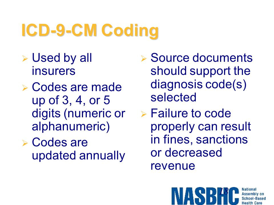 ICD-9-CM Coding Used by all insurers