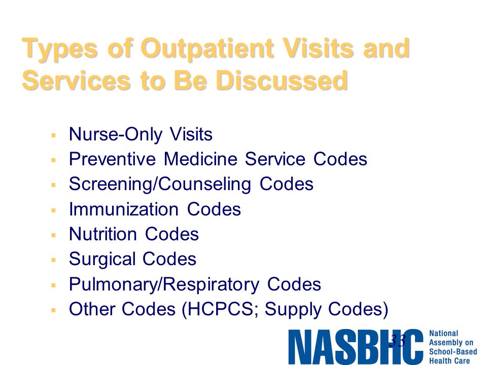 Types of Outpatient Visits and Services to Be Discussed