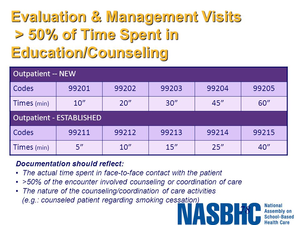 Evaluation & Management Visits > 50% of Time Spent in Education/Counseling