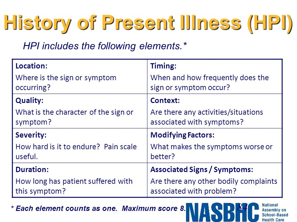 History of Present Illness (HPI)