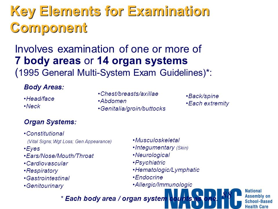 Key Elements for Examination Component