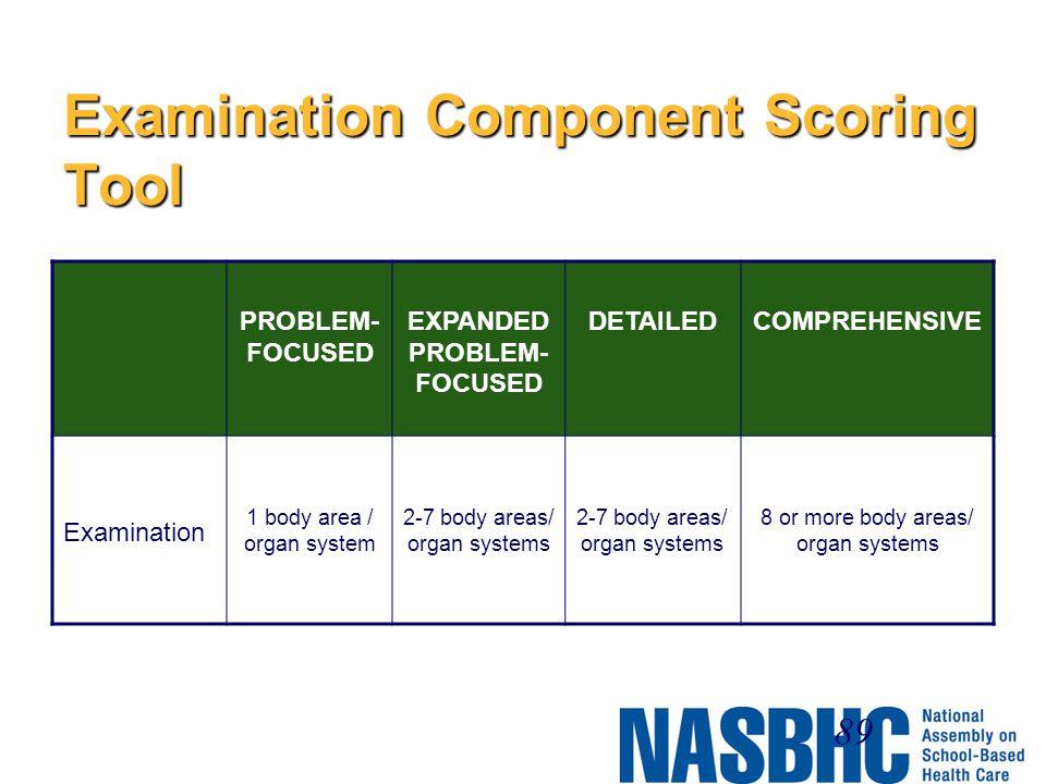 Examination Component Scoring Tool