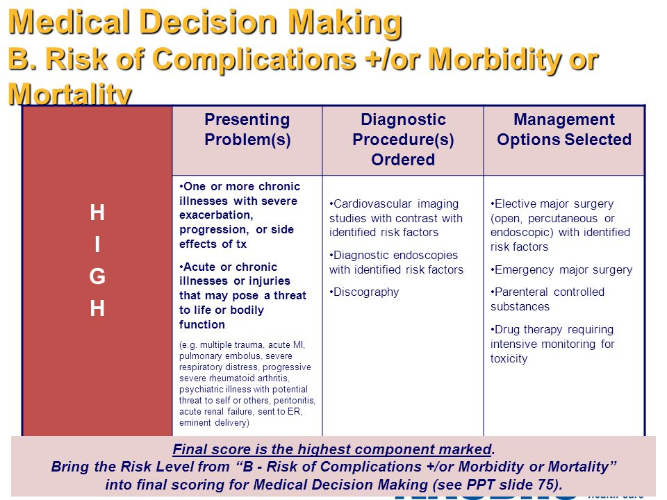 Medical Decision Making B