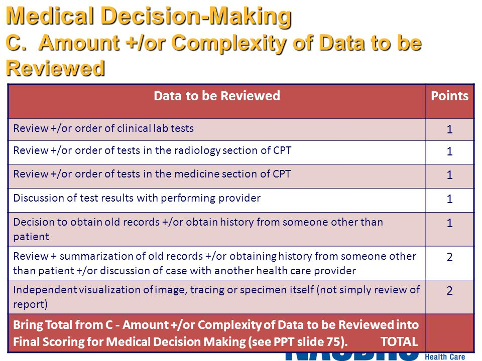 Medical Decision-Making C