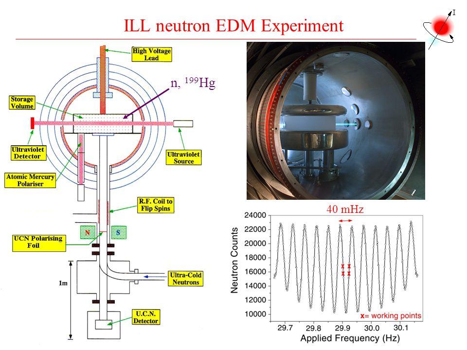 ILL neutron EDM Experiment