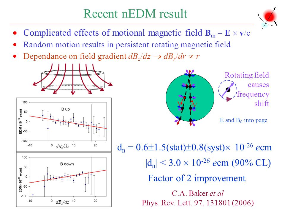 Recent nEDM result Complicated effects of motional magnetic field Bm = E  v/c. Random motion results in persistent rotating magnetic field.