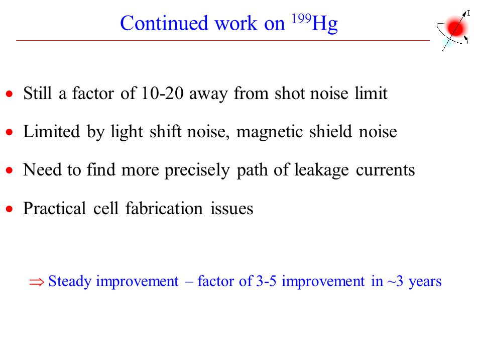 Continued work on 199Hg Still a factor of 10-20 away from shot noise limit. Limited by light shift noise, magnetic shield noise.