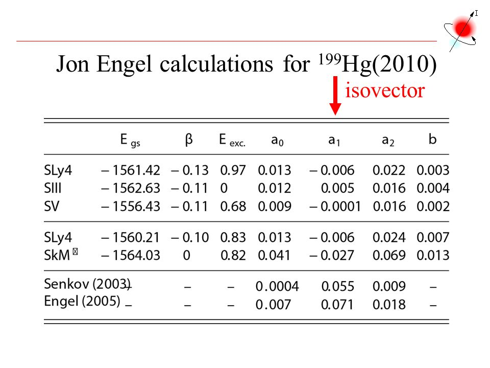 Jon Engel calculations for 199Hg(2010)