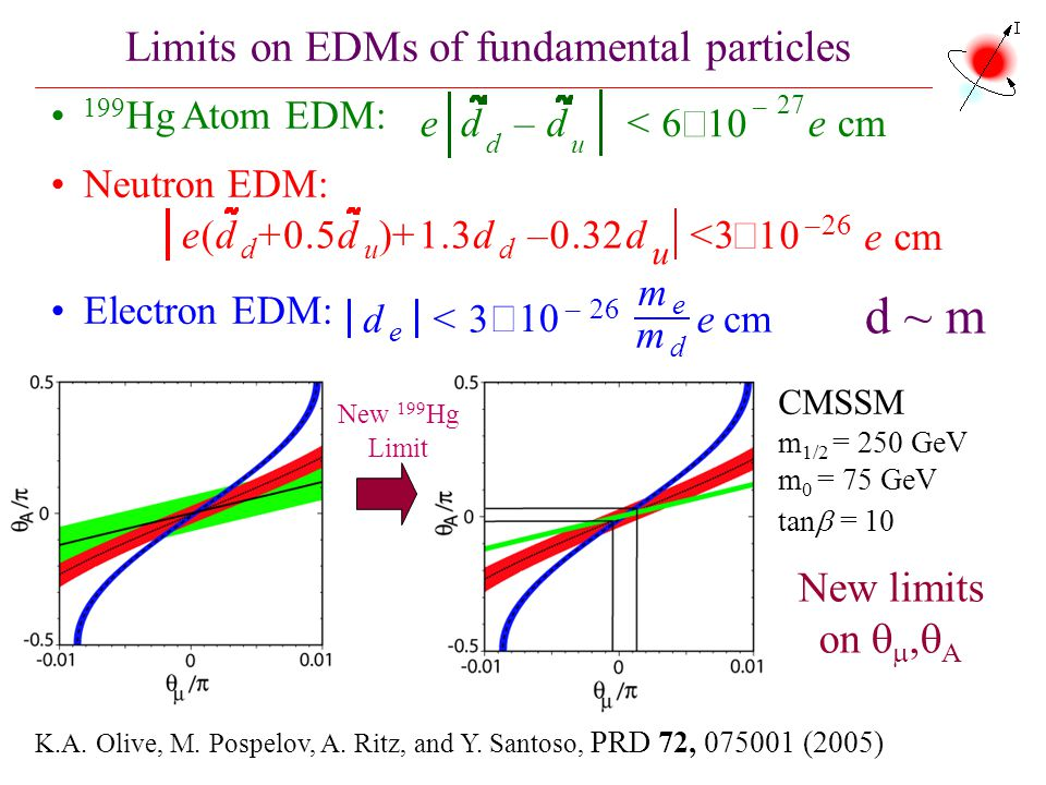 Limits on EDMs of fundamental particles
