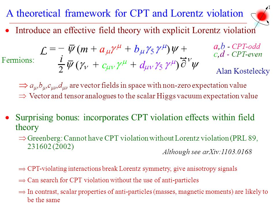 A theoretical framework for CPT and Lorentz violation