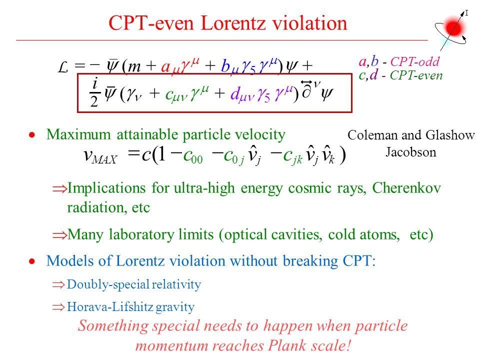 CPT-even Lorentz violation