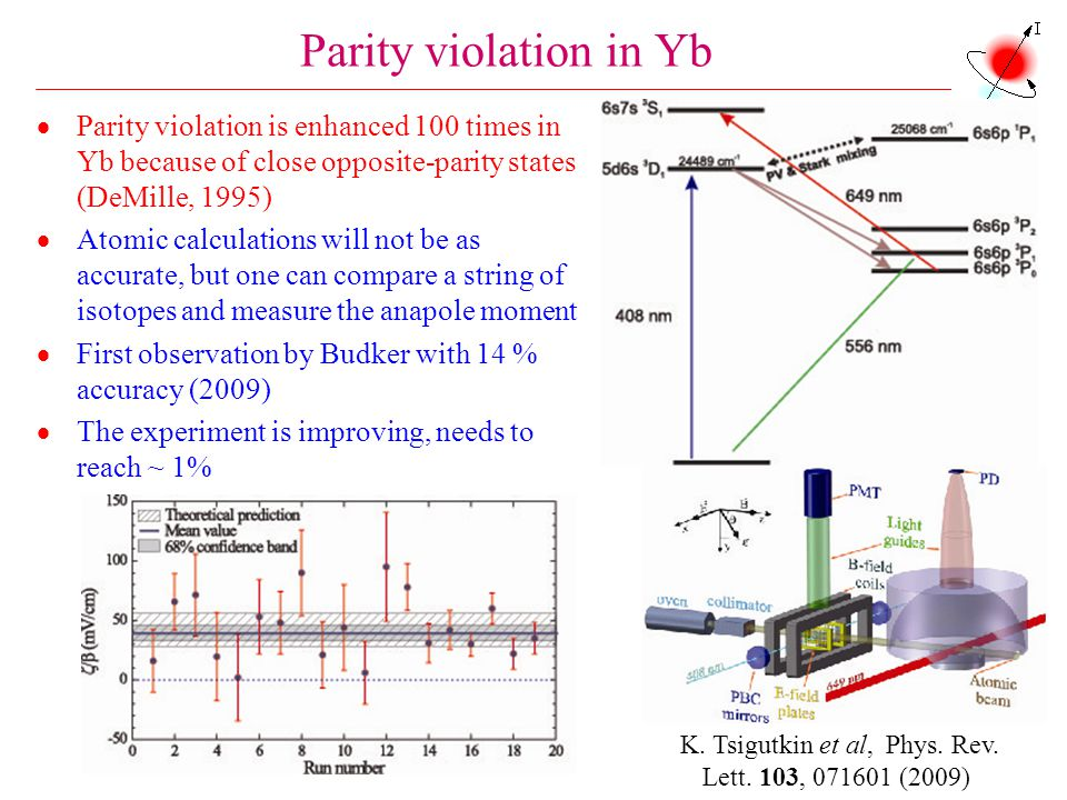 K. Tsigutkin et al, Phys. Rev. Lett. 103, 071601 (2009)