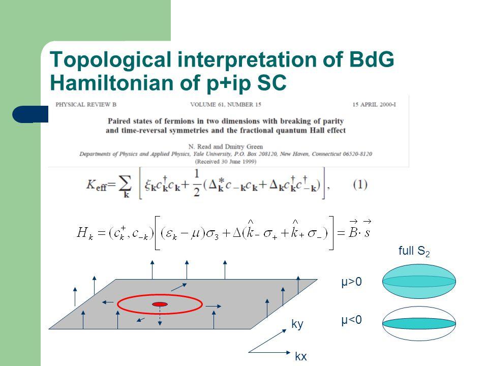 Topological interpretation of BdG Hamiltonian of p+ip SC