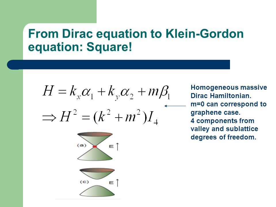 From Dirac equation to Klein-Gordon equation: Square!