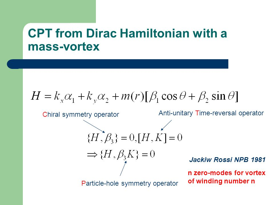 CPT from Dirac Hamiltonian with a mass-vortex