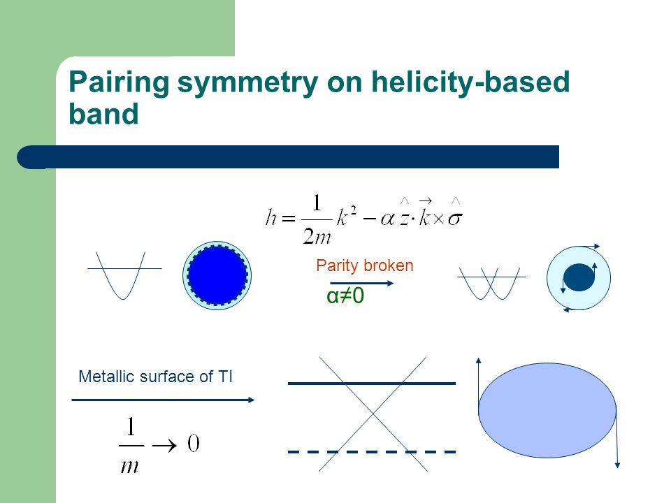 Pairing symmetry on helicity-based band