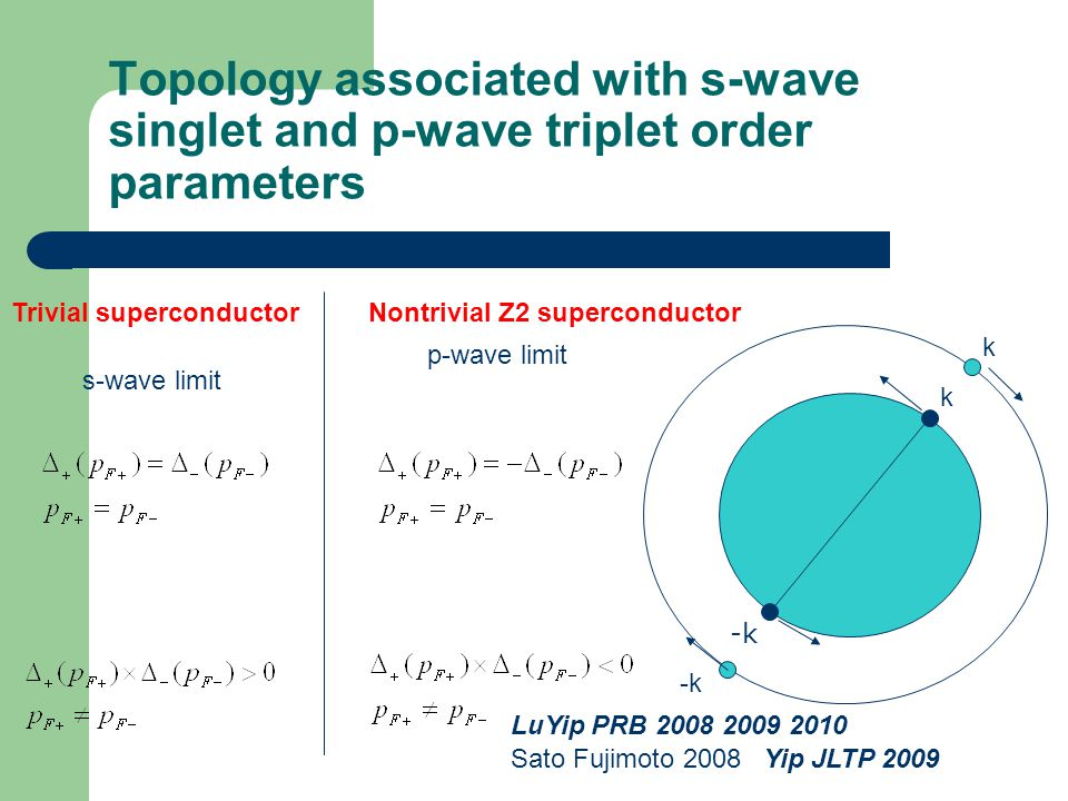 Topology associated with s-wave singlet and p-wave triplet order parameters