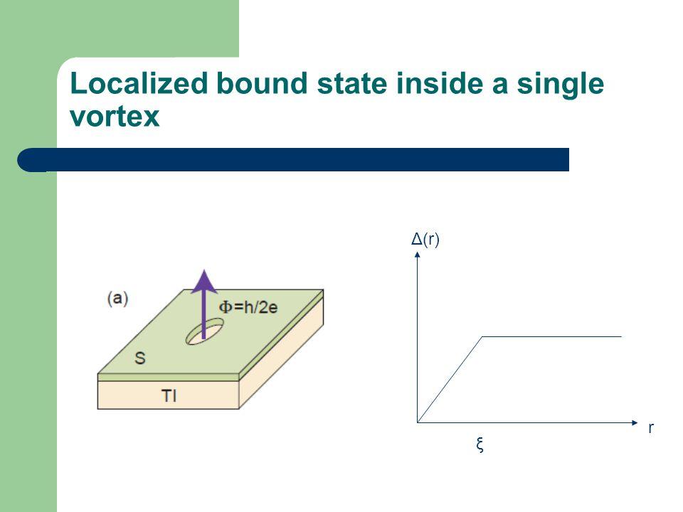 Localized bound state inside a single vortex