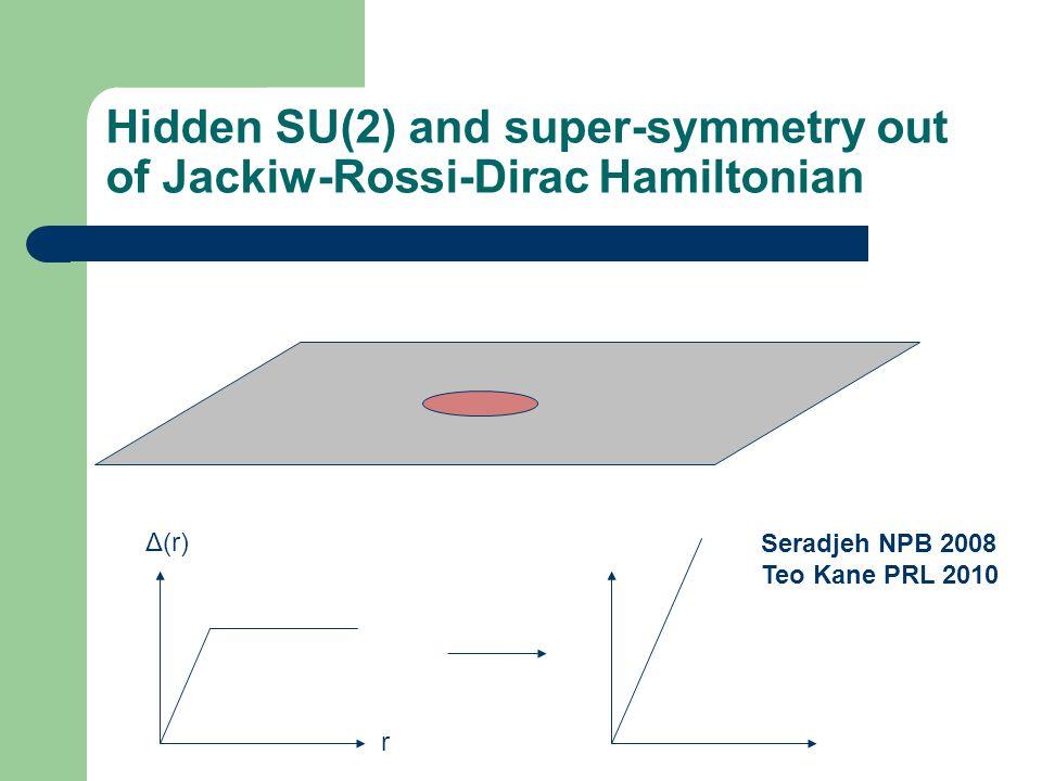 Hidden SU(2) and super-symmetry out of Jackiw-Rossi-Dirac Hamiltonian