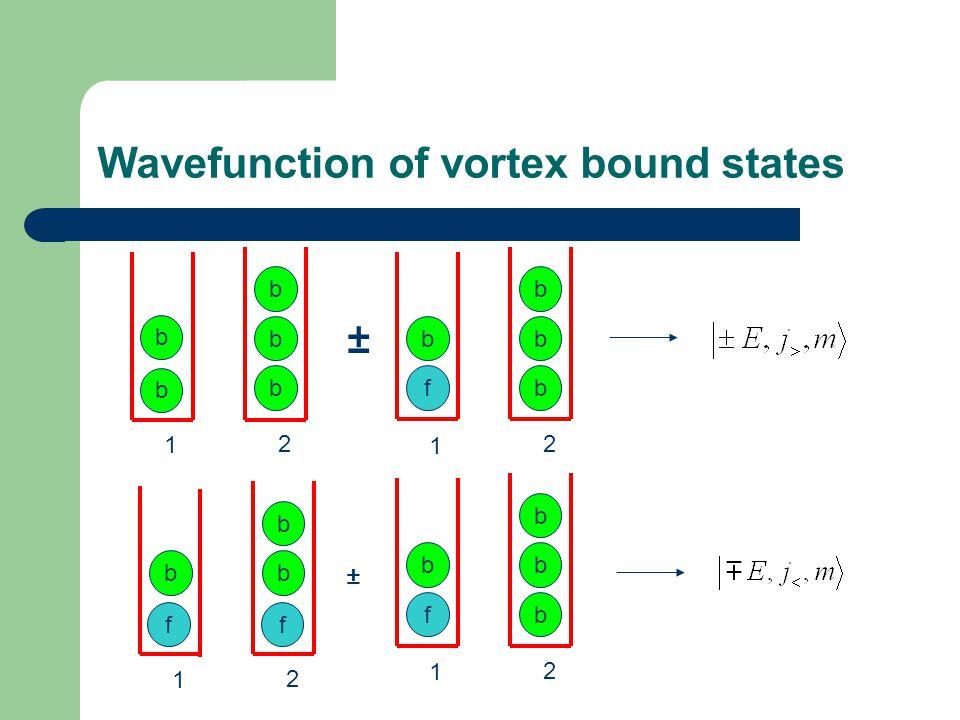 Wavefunction of vortex bound states