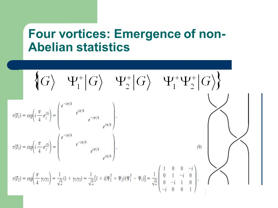 Four vortices: Emergence of non-Abelian statistics