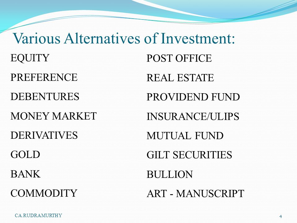 Various Alternatives of Investment: