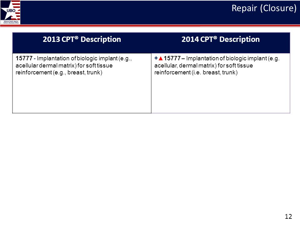 Repair (Closure) 2013 CPT® Description 2014 CPT® Description