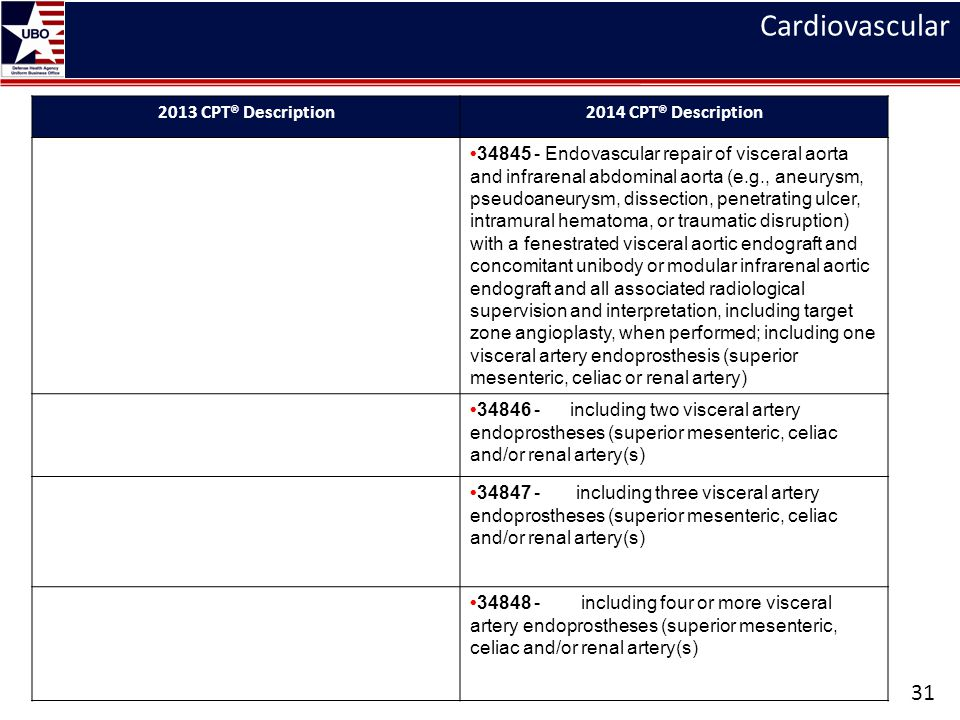 Cardiovascular 2013 CPT® Description 2014 CPT® Description