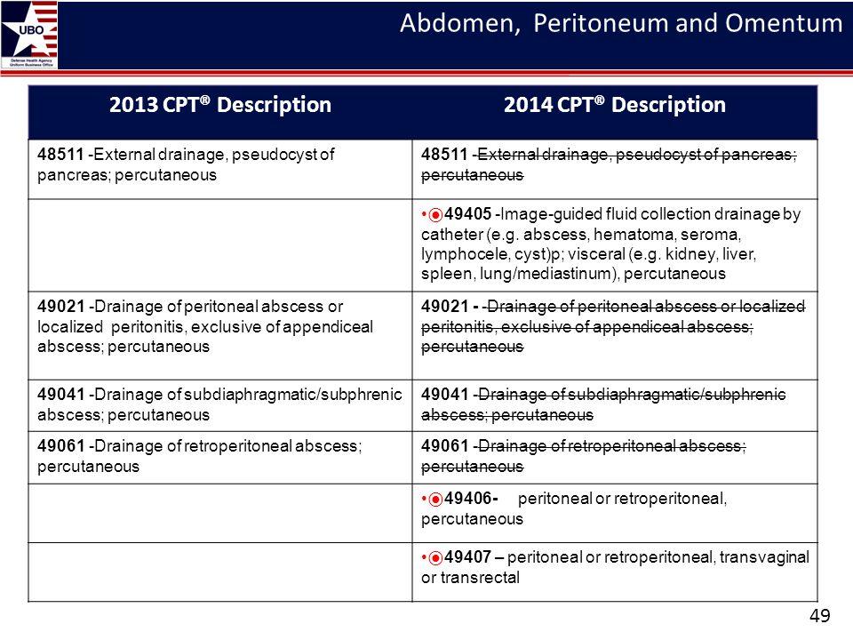 Abdomen, Peritoneum and Omentum