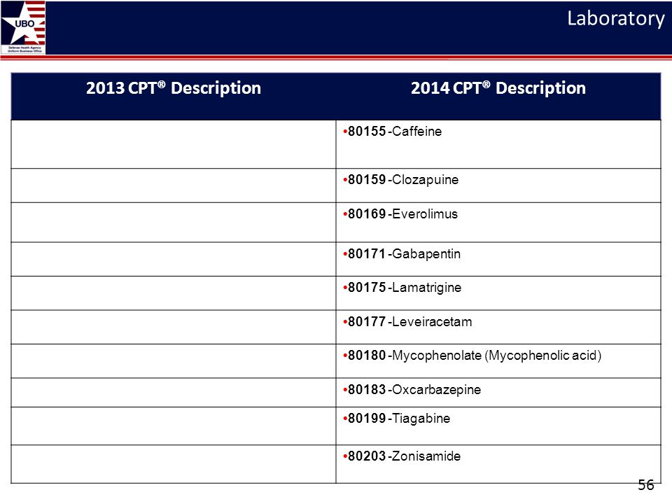 Laboratory 2013 CPT® Description 2014 CPT® Description