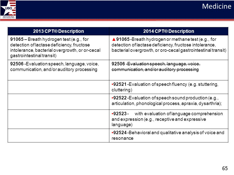 Medicine 2013 CPT® Description 2014 CPT® Description