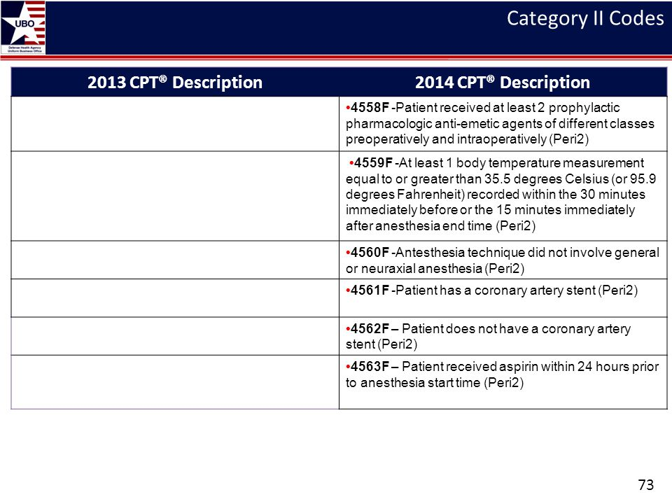 Category II Codes 2013 CPT® Description 2014 CPT® Description