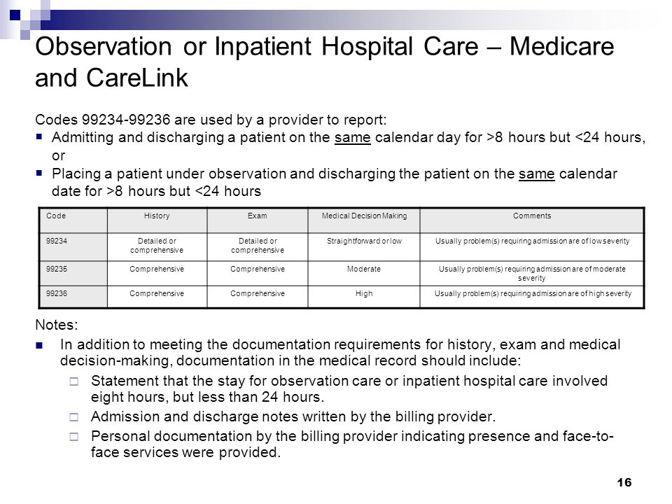 Observation or Inpatient Hospital Care – Medicare and CareLink Codes 99234-99236 are used by a provider to report:  Admitting and discharging a patient on the same calendar day for >8 hours but <24 hours, or  Placing a patient under observation and discharging the patient on the same calendar date for >8 hours but <24 hours