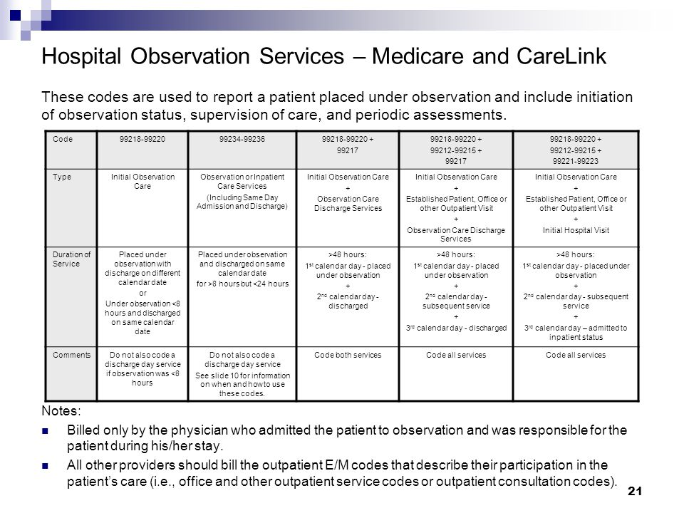 Hospital Observation Services – Medicare and CareLink These codes are used to report a patient placed under observation and include initiation of observation status, supervision of care, and periodic assessments.