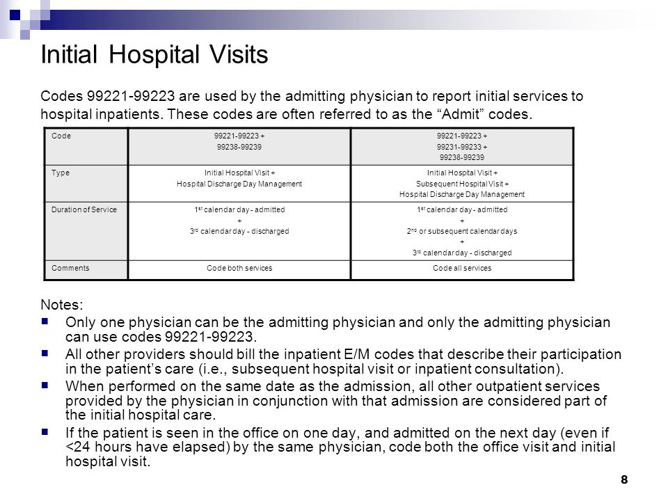 Initial Hospital Visits Codes 99221-99223 are used by the admitting physician to report initial services to hospital inpatients. These codes are often referred to as the Admit codes.