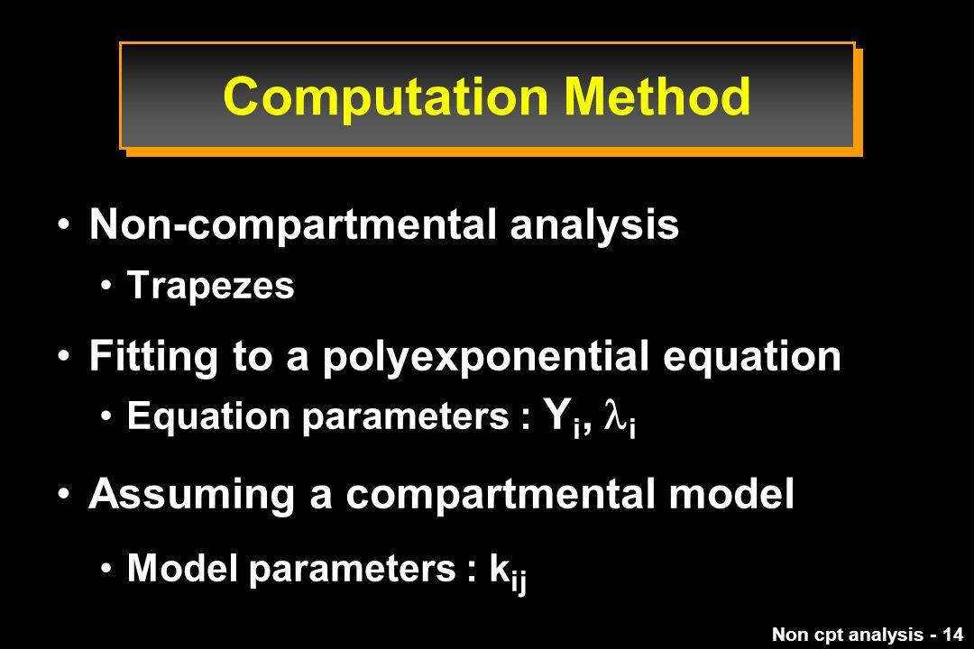 Computation Method Non-compartmental analysis