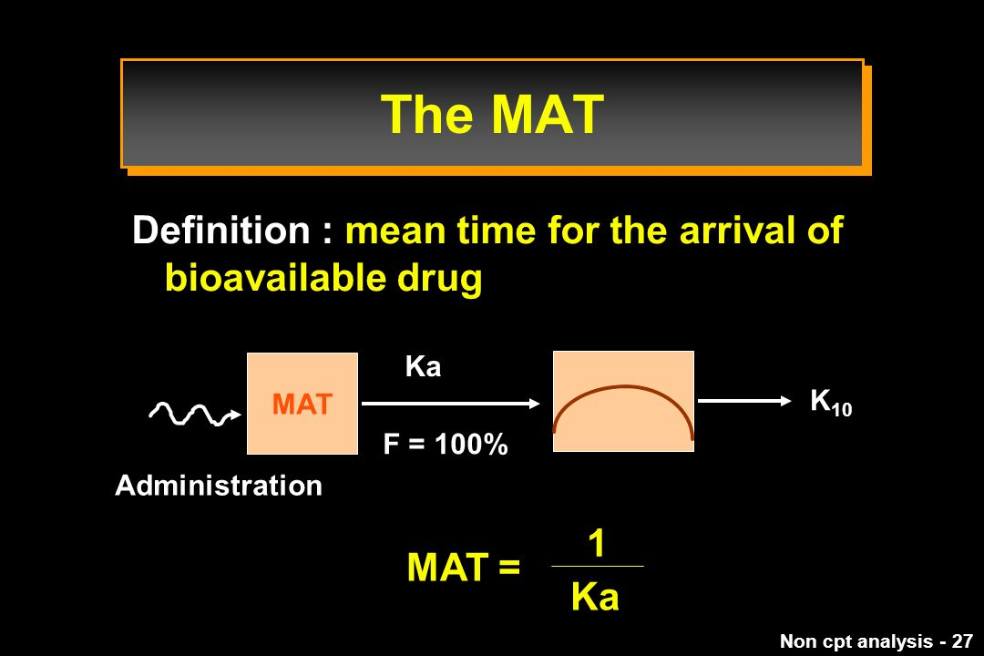 The MAT Definition : mean time for the arrival of bioavailable drug 1