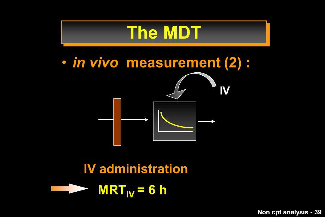 The MDT in vivo measurement (2) : IV IV administration MRTIV = 6 h