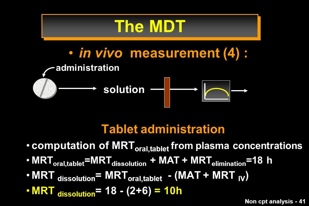 Tablet administration