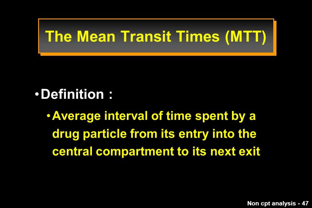 The Mean Transit Times (MTT)
