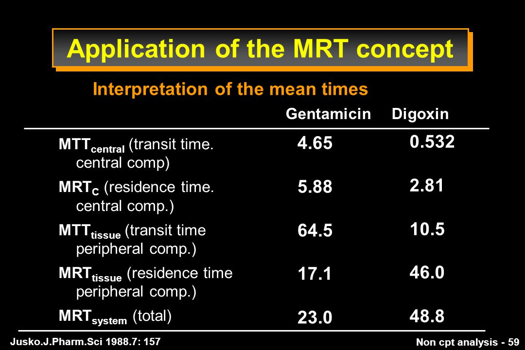 Application of the MRT concept