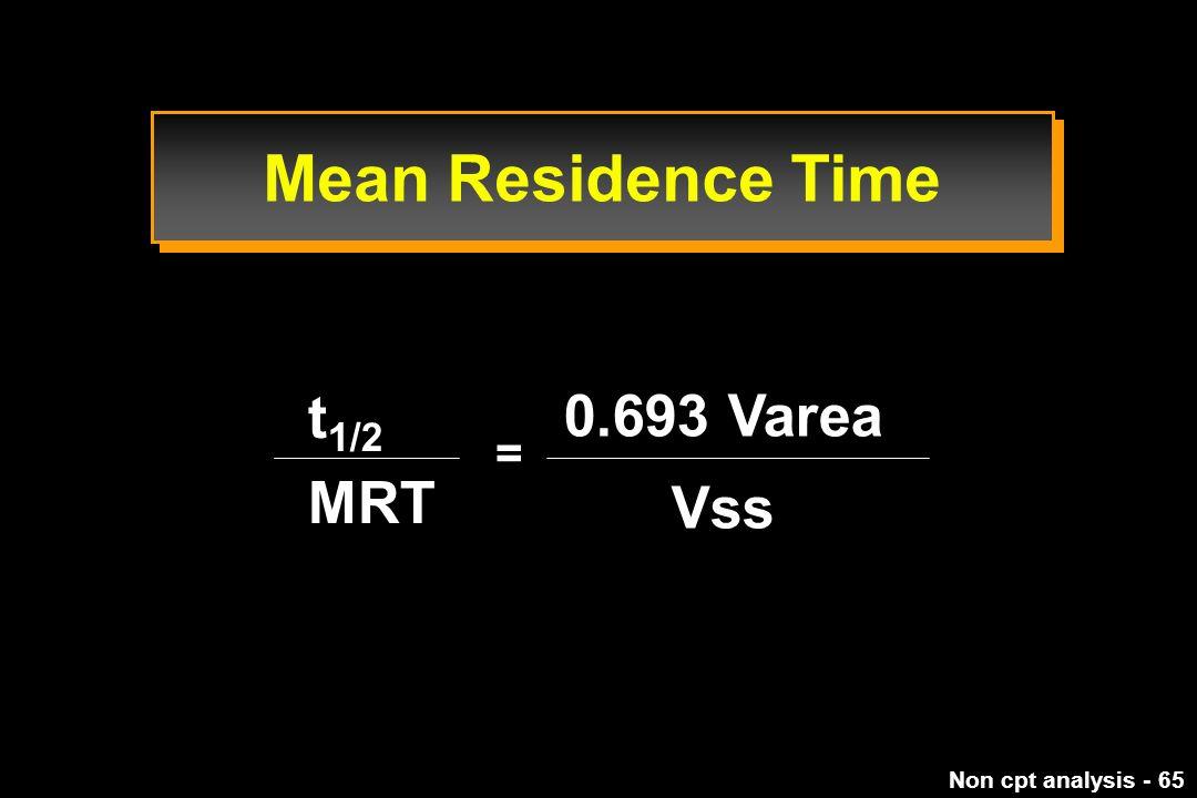 Mean Residence Time t1/2 MRT 0.693 Varea Vss =