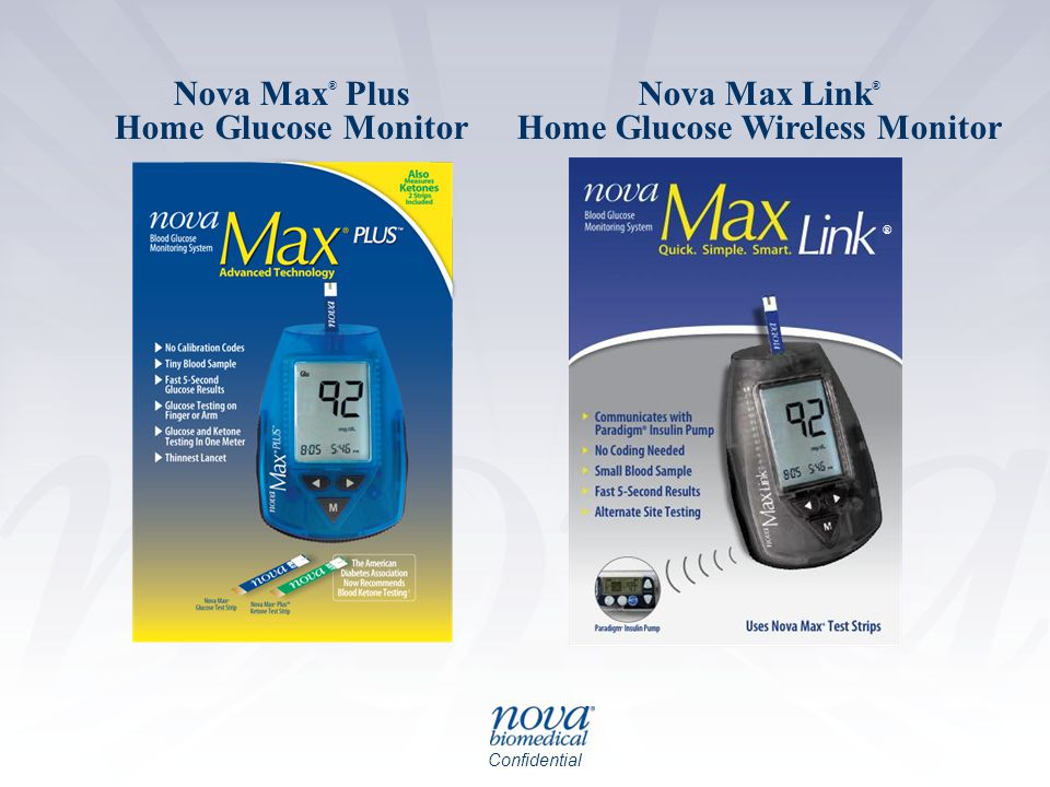 Home Glucose Wireless Monitor