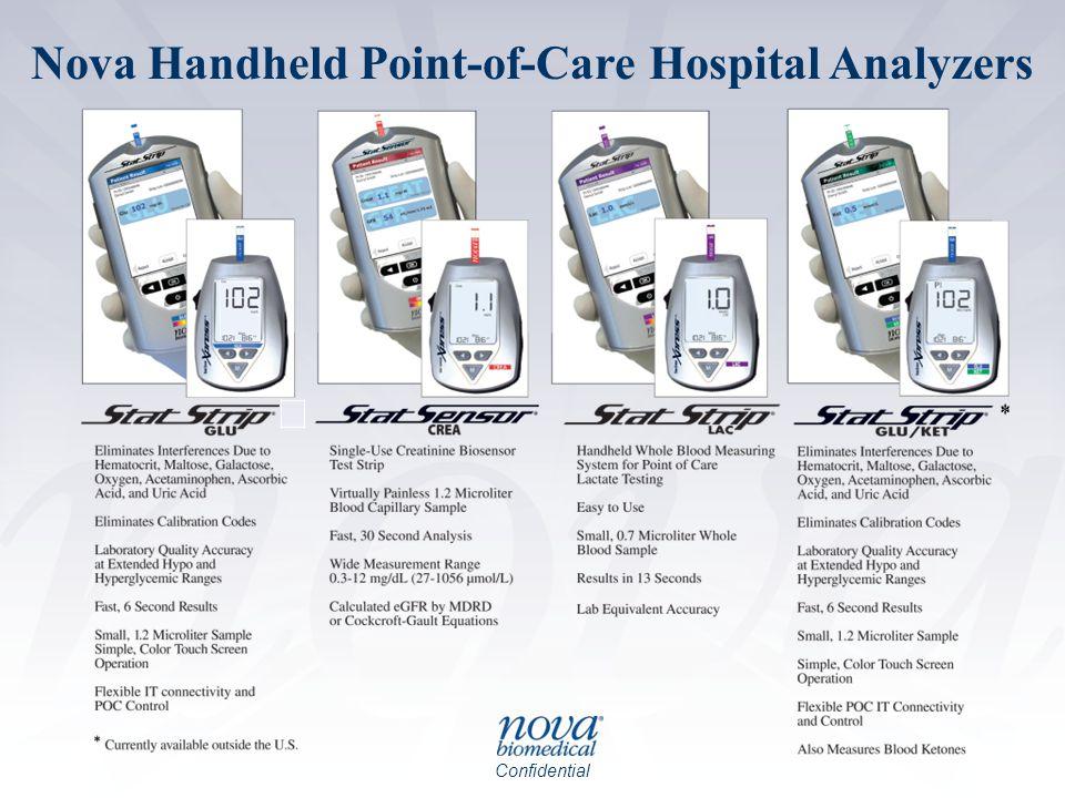 Nova Handheld Point-of-Care Hospital Analyzers